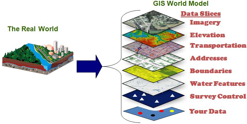 Importance of GIS in urbanization